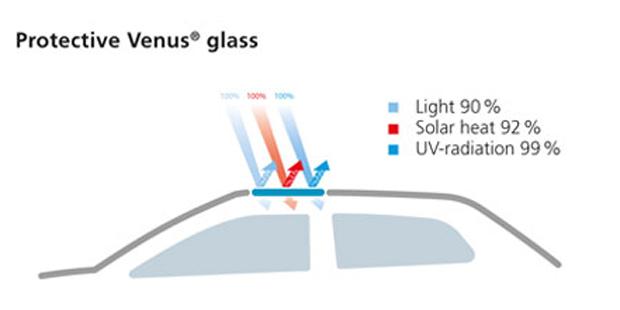 ヴィーナスガラス
